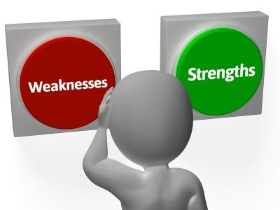 The Inevitability of Weakness In Strength