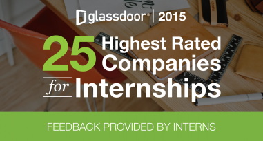 25 Highest Rated Companies for Internships: 2015 Edition